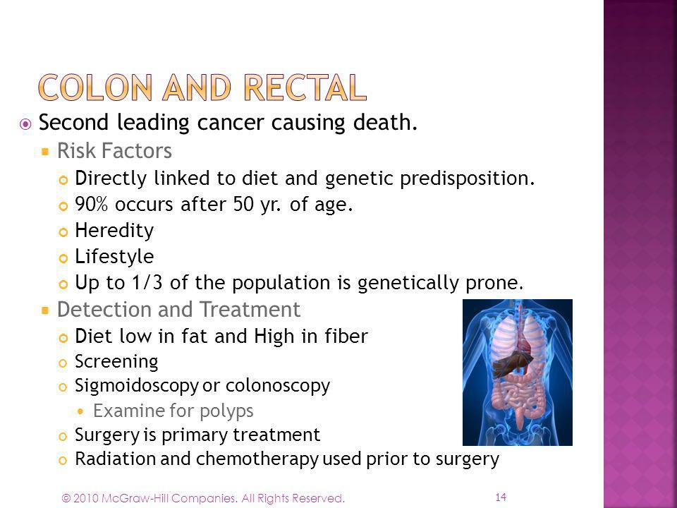 © 2010 McGraw-Hill Companies. All Rights Reserved. Second leading cancer causing death. Risk Factors Directly linked to diet and genetic predispositio