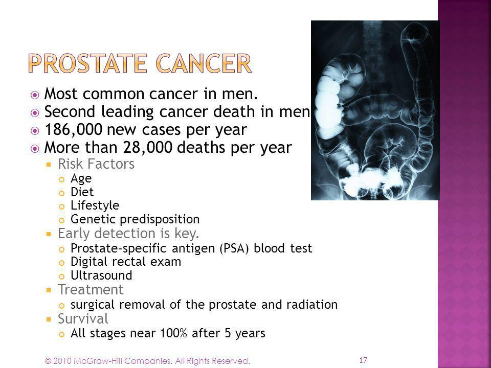 © 2010 McGraw-Hill Companies. All Rights Reserved. Most common cancer in men. Second leading cancer death in men 186,000 new cases per year More than