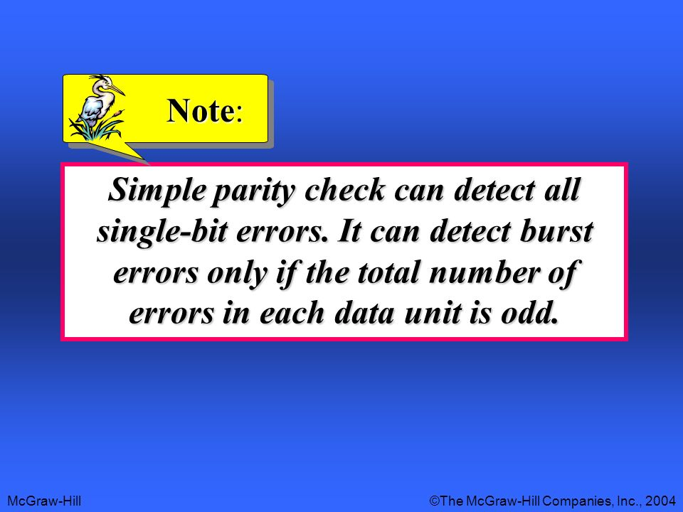 McGraw-Hill©The McGraw-Hill Companies, Inc., 2004 Simple parity check can detect all single-bit errors.