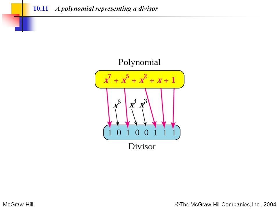 McGraw-Hill©The McGraw-Hill Companies, Inc., 2004 10.11 A polynomial representing a divisor