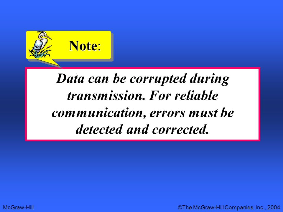 McGraw-Hill©The McGraw-Hill Companies, Inc., 2004 Data can be corrupted during transmission.