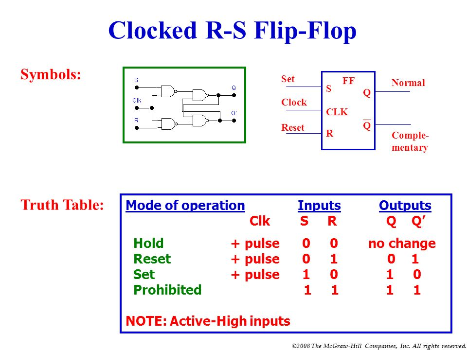 ©2008 The McGraw-Hill Companies, Inc. All rights reserved. What is the mode of operation of the R-S flip-flop (set, reset or hold)? What is the output