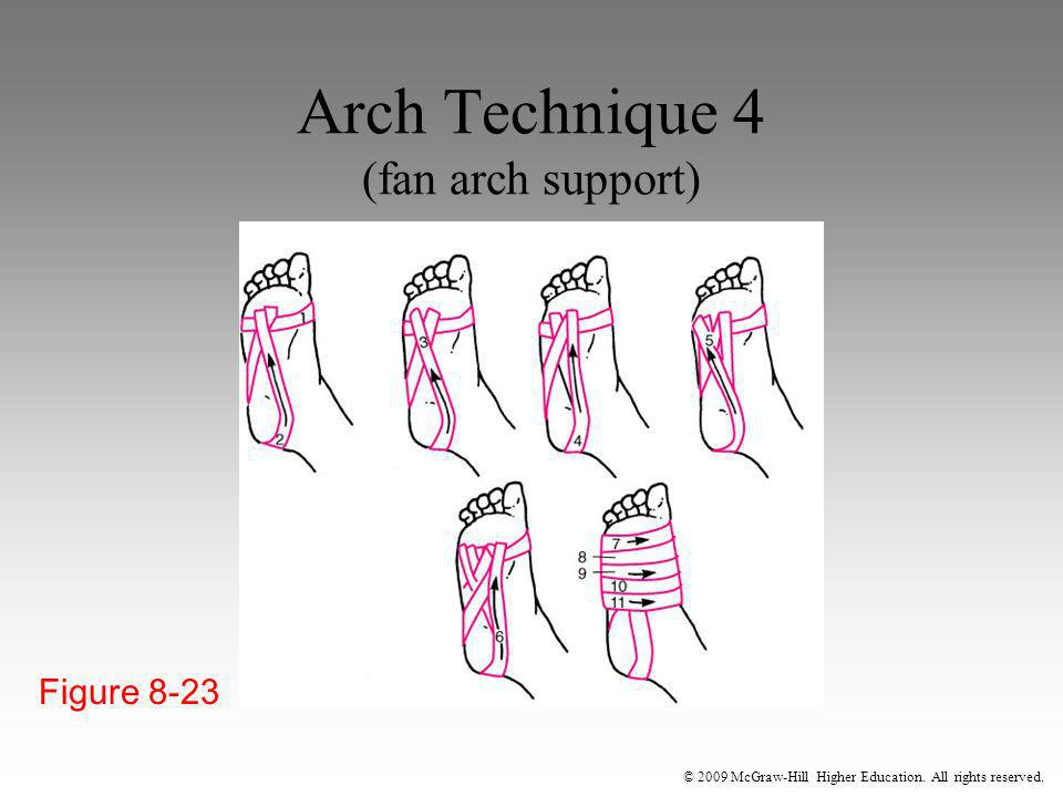 © 2009 McGraw-Hill Higher Education. All rights reserved. Arch Technique 4 (fan arch support) Figure 8-23