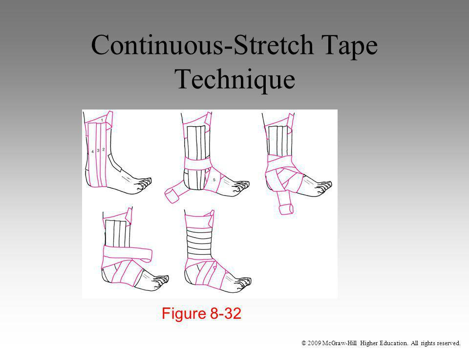 © 2009 McGraw-Hill Higher Education. All rights reserved. Continuous-Stretch Tape Technique Figure 8-32