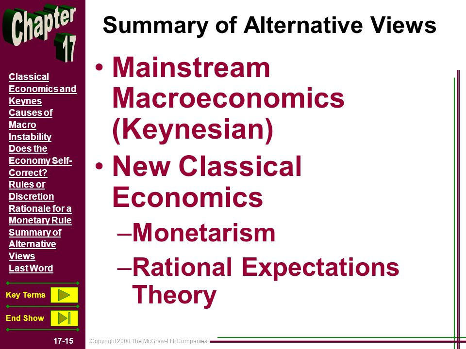 Copyright 2008 The McGraw-Hill Companies 17-15 Classical Economics and Keynes Causes of Macro Instability Does the Economy Self- Correct.