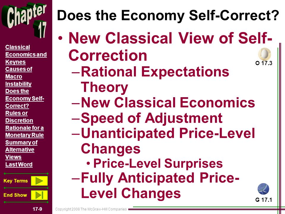 Copyright 2008 The McGraw-Hill Companies 17-9 Classical Economics and Keynes Causes of Macro Instability Does the Economy Self- Correct.