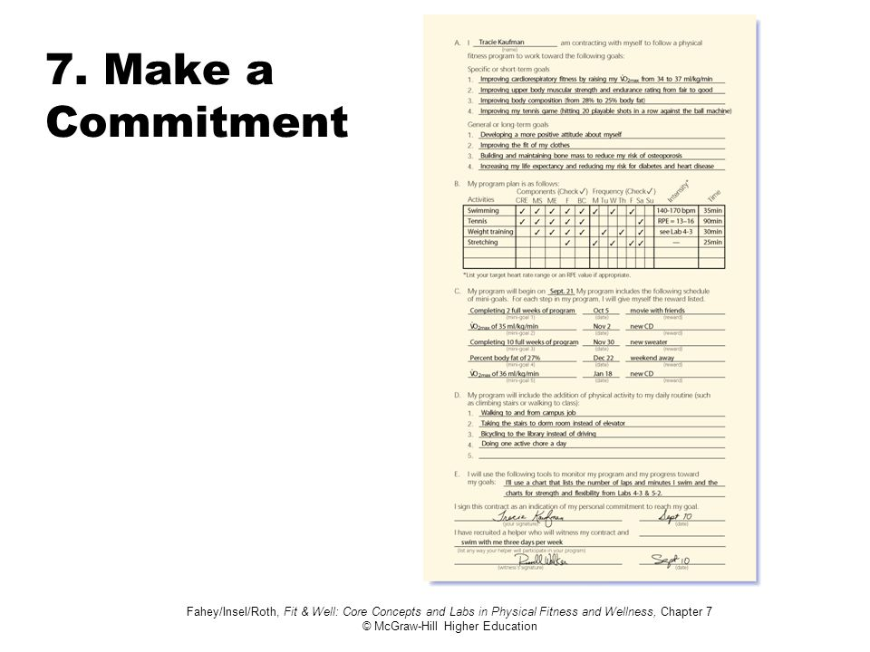 7. Make a Commitment Fahey/Insel/Roth, Fit & Well: Core Concepts and Labs in Physical Fitness and Wellness, Chapter 7 © McGraw-Hill Higher Education