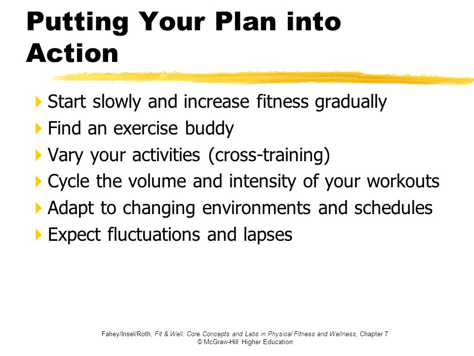 Fahey/Insel/Roth, Fit & Well: Core Concepts and Labs in Physical Fitness and Wellness, Chapter 7 © McGraw-Hill Higher Education Putting Your Plan into
