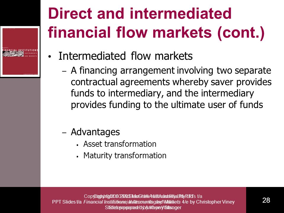 Copyright 2003 McGraw-Hill Australia Pty Ltd PPT Slides t/a Financial Institutions, Instruments and Markets 4/e by Christopher Viney Slides prepared by Anthony Stanger 28 Copyright 2003 McGraw-Hill Australia Pty Ltd PPTs t/a Financial Accounting by Willis Slides prepared by Kaye Watson Direct and intermediated financial flow markets (cont.) Intermediated flow markets – A financing arrangement involving two separate contractual agreements whereby saver provides funds to intermediary, and the intermediary provides funding to the ultimate user of funds – Advantages Asset transformation Maturity transformation