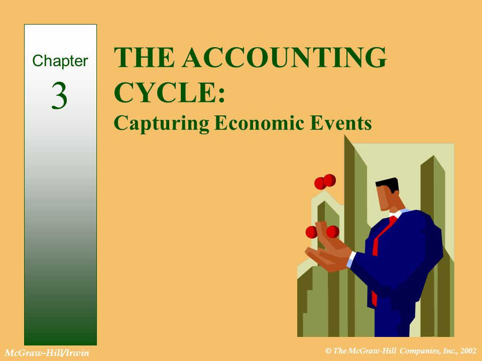 © The McGraw-Hill Companies, Inc., 2002 McGraw-Hill/Irwin The Role of Accounting Records Establishes accountability for assets and transactions.