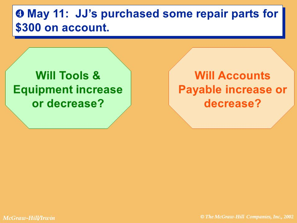 © The McGraw-Hill Companies, Inc., 2002 McGraw-Hill/Irwin ¹ May 11: JJs purchased some repair parts for $300 on account. Will Tools & Equipment increa