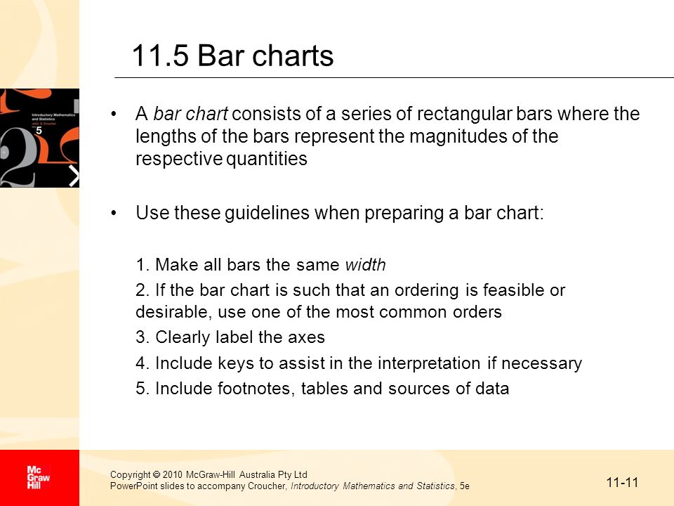 11-12 Copyright 2010 McGraw-Hill Australia Pty Ltd PowerPoint slides to accompany Croucher, Introductory Mathematics and Statistics, 5e 11.5 Bar charts (cont…) Simple bar charts –A simple bar chart is one in which the bars represent one quantity or variable only –The length of the bar indicates the number of people or items in that category, and sometimes other information is added to make the bar chart more eye-catching Example of a simple bar chart