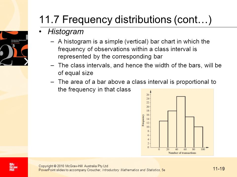11-20 Copyright 2010 McGraw-Hill Australia Pty Ltd PowerPoint slides to accompany Croucher, Introductory Mathematics and Statistics, 5e 11.7 Frequency distributions (cont…) Frequency polygon –A frequency polygon is a line graph of a grouped frequency distribution –It is constructed by marking the point on the top of each histogram bar at the midpoint of the class interval, then joining these points by straight lines