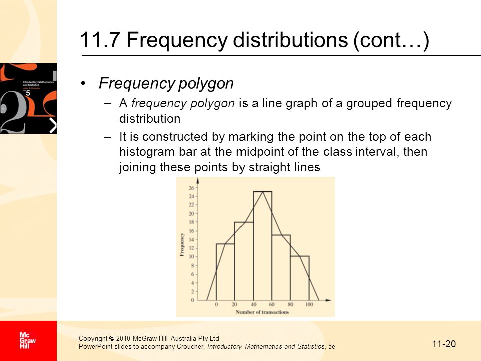 11-21 Copyright 2010 McGraw-Hill Australia Pty Ltd PowerPoint slides to accompany Croucher, Introductory Mathematics and Statistics, 5e 11.8 Ogives An ogive (or ogive curve) is the graphical presentation of a cumulative frequency distribution The cumulative frequency is usually shown on the left vertical axis and the corresponding percentage on the right vertical axis Example
