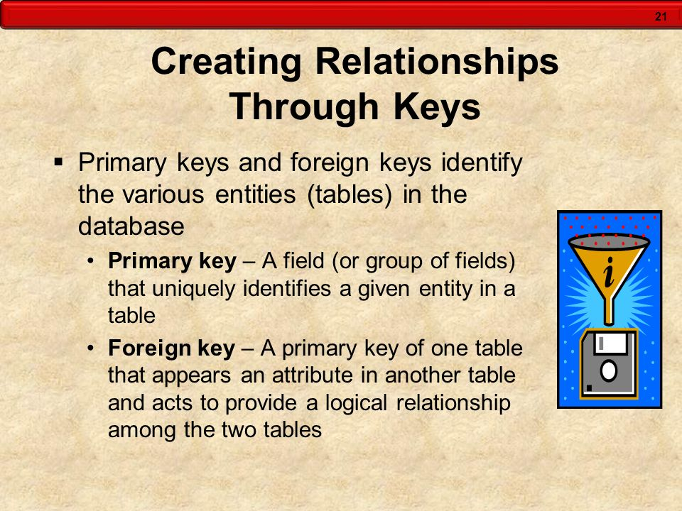 21 Creating Relationships Through Keys Primary keys and foreign keys identify the various entities (tables) in the database Primary key – A field (or