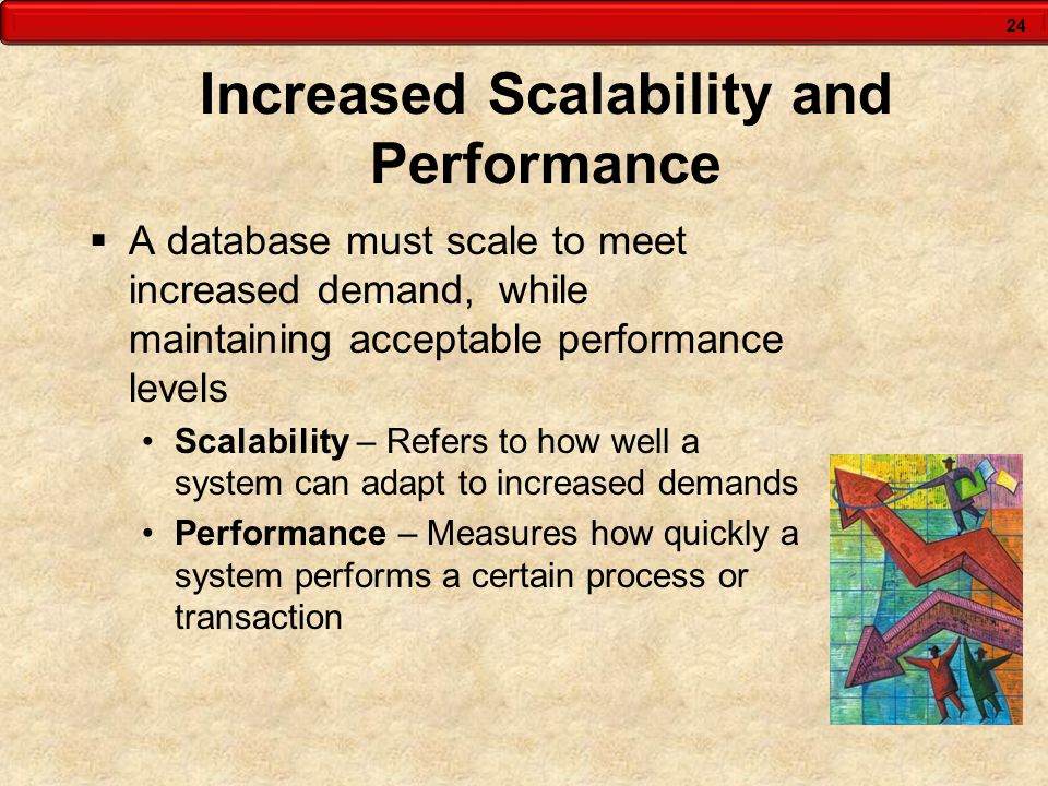 24 Increased Scalability and Performance A database must scale to meet increased demand, while maintaining acceptable performance levels Scalability –