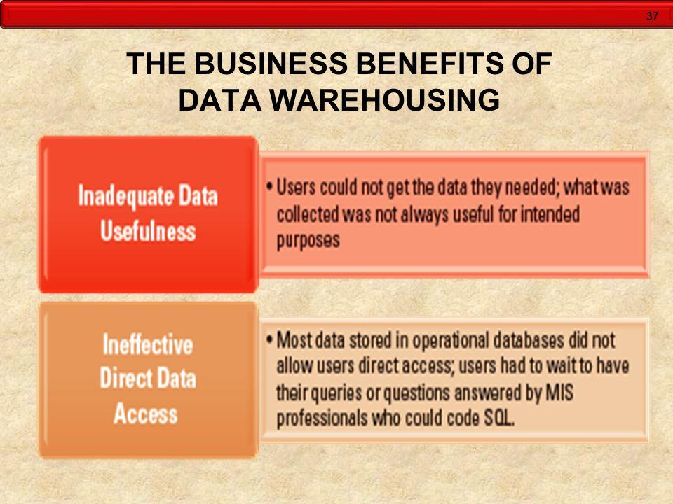 37 THE BUSINESS BENEFITS OF DATA WAREHOUSING