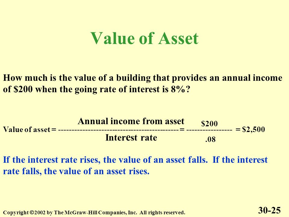 Value of Asset 30-25 Copyright 2002 by The McGraw-Hill Companies, Inc.