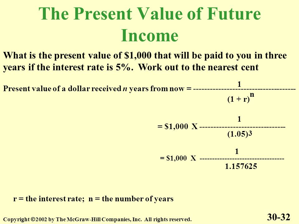 The Present Value of Future Income 30-32 Copyright 2002 by The McGraw-Hill Companies, Inc.