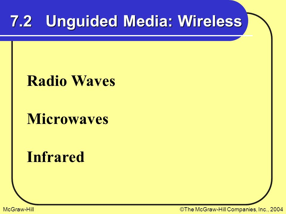 McGraw-Hill©The McGraw-Hill Companies, Inc., 2004 7.2 Unguided Media: Wireless Radio Waves Microwaves Infrared