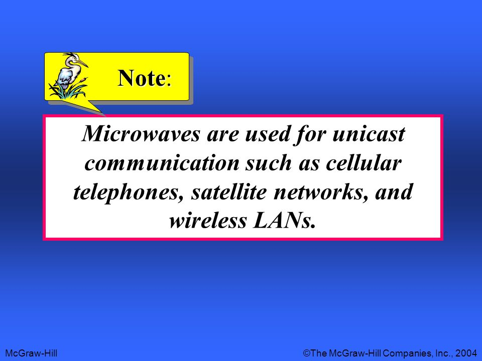 McGraw-Hill©The McGraw-Hill Companies, Inc., 2004 Microwaves are used for unicast communication such as cellular telephones, satellite networks, and w