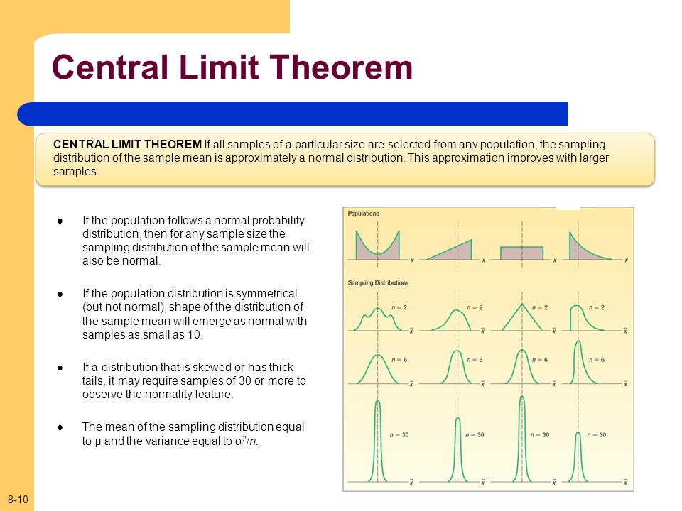 8-10 Central Limit Theorem If the population follows a normal probability distribution, then for any sample size the sampling distribution of the sample mean will also be normal.