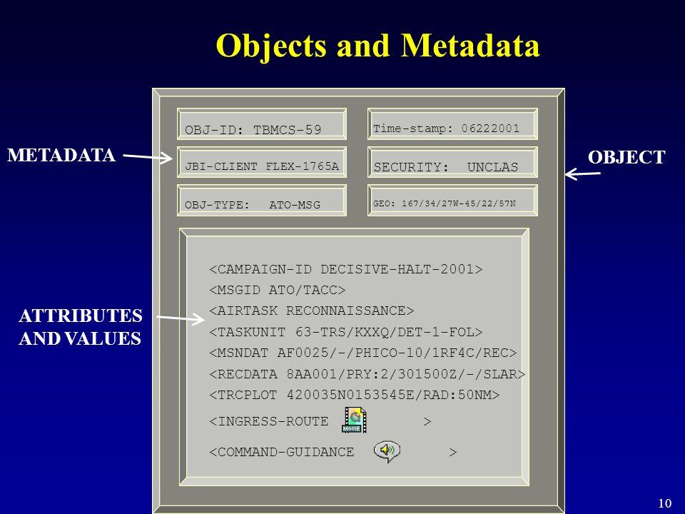 10 Objects and Metadata OBJECT Set of attribute/value pairs Standardized metadata Mission-standard object type definitions METADATA OBJ-ID: TBMCS-59 J