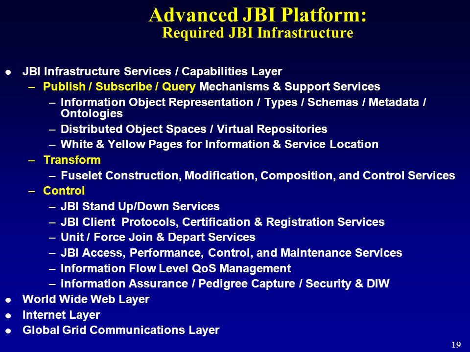 19 Advanced JBI Platform: Required JBI Infrastructure JBI Infrastructure Services / Capabilities Layer –Publish / Subscribe / Query Mechanisms & Suppo
