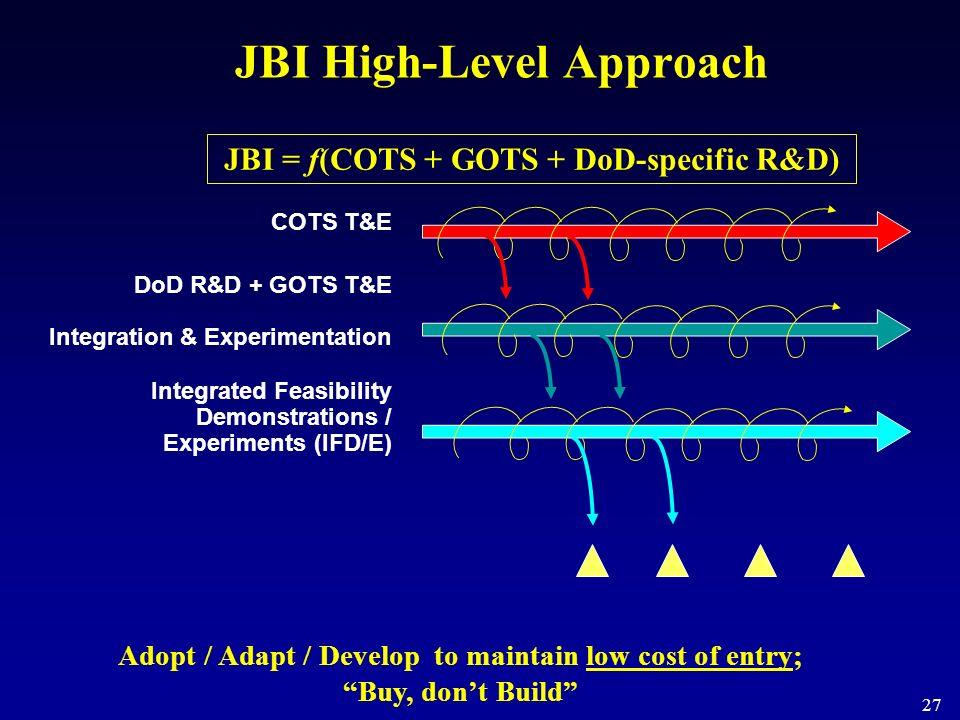 27 JBI High-Level Approach COTS T&E DoD R&D + GOTS T&E Integration & Experimentation Integrated Feasibility Demonstrations / Experiments (IFD/E) JBI =