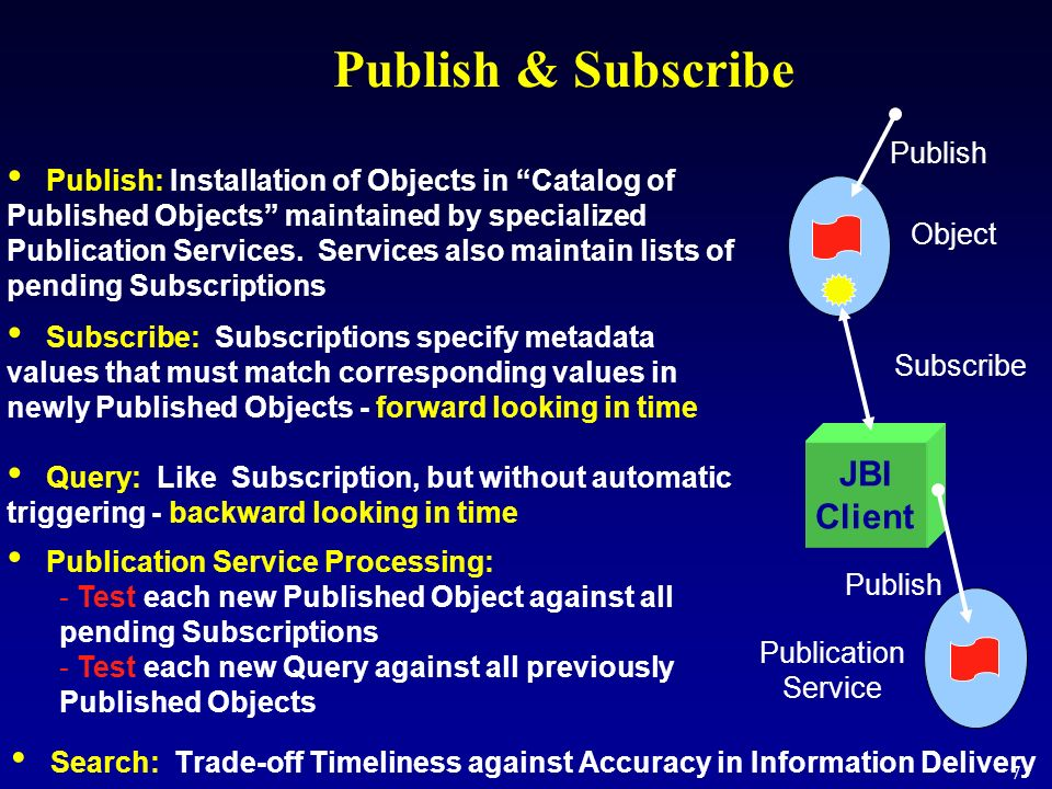 7 Publish & Subscribe JBI Client Publish Object Subscribe Publication Service Publish: Installation of Objects in Catalog of Published Objects maintai