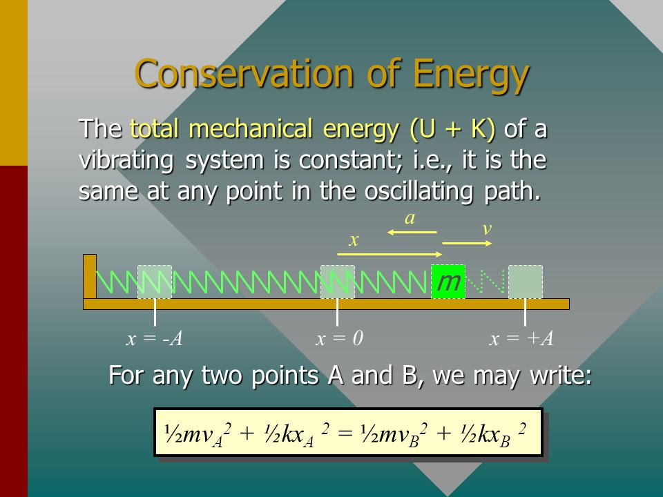 Example 4: What is the maximum acceleration for the 2-kg mass in the previous problem? (A = 12 cm, k = 400 N/m) m +x+x The maximum acceleration occurs