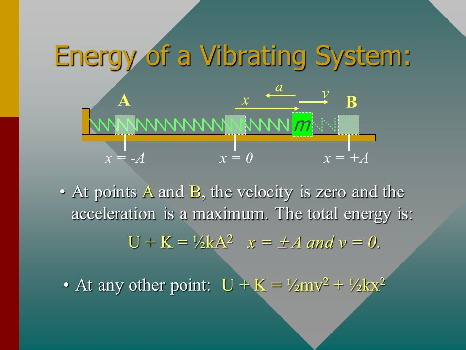 Conservation of Energy The total mechanical energy (U + K) of a vibrating system is constant; i.e., it is the same at any point in the oscillating pat
