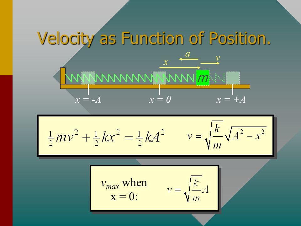 Energy of a Vibrating System: m x = 0x = +Ax = -A x v a At any other point: U + K = ½mv 2 + ½kx 2At any other point: U + K = ½mv 2 + ½kx 2 U + K = ½kA