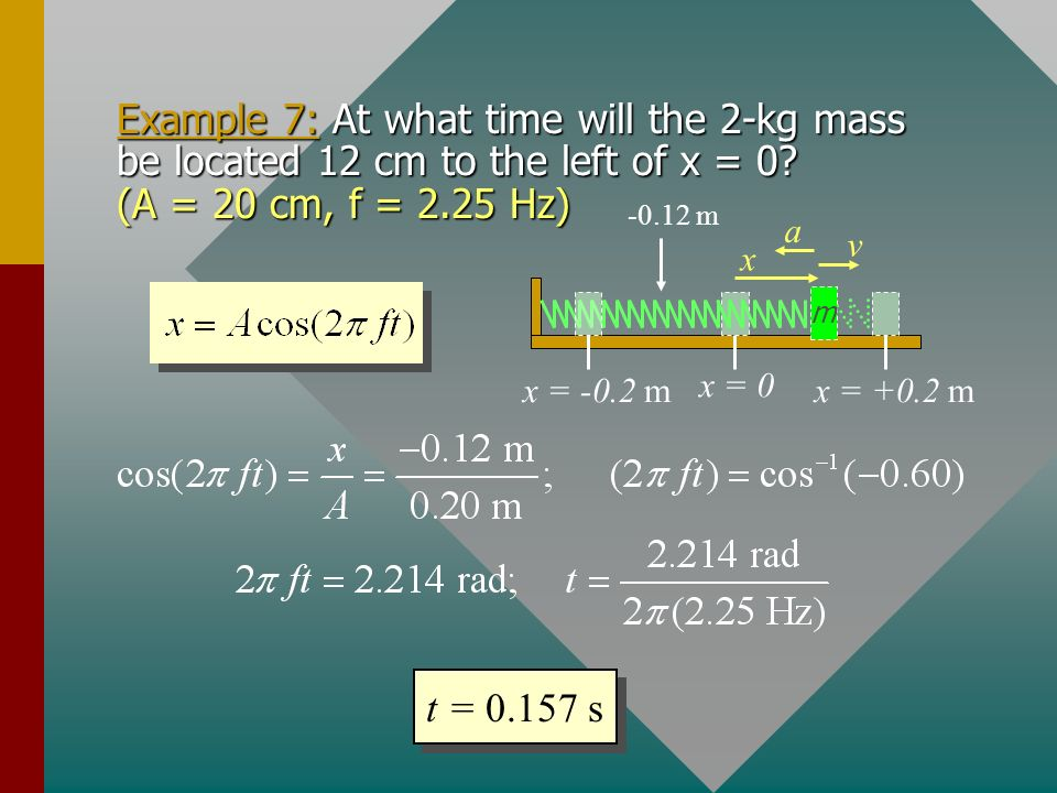 Example 6: The 2-kg mass of the previous example is displaced initially at x = 20 cm and released. What is the velocity 2.69 s after release? (Recall