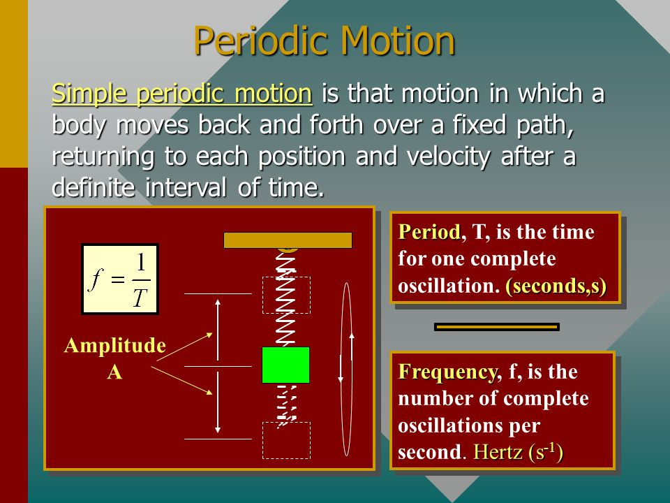 Objectives: After finishing this unit, you should be able to: Write and apply Hookes Law for objects moving with simple harmonic motion.Write and appl