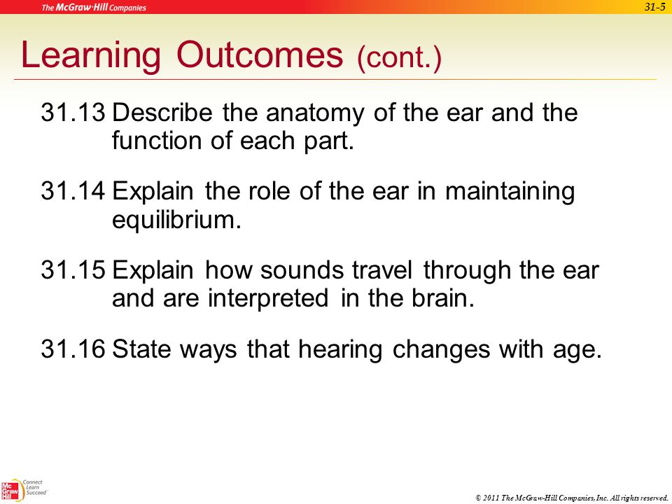 © 2011 The McGraw-Hill Companies, Inc. All rights reserved. 31-4 Learning Outcomes (cont.) 31.9State ways that vision changes with age. 31.10List the