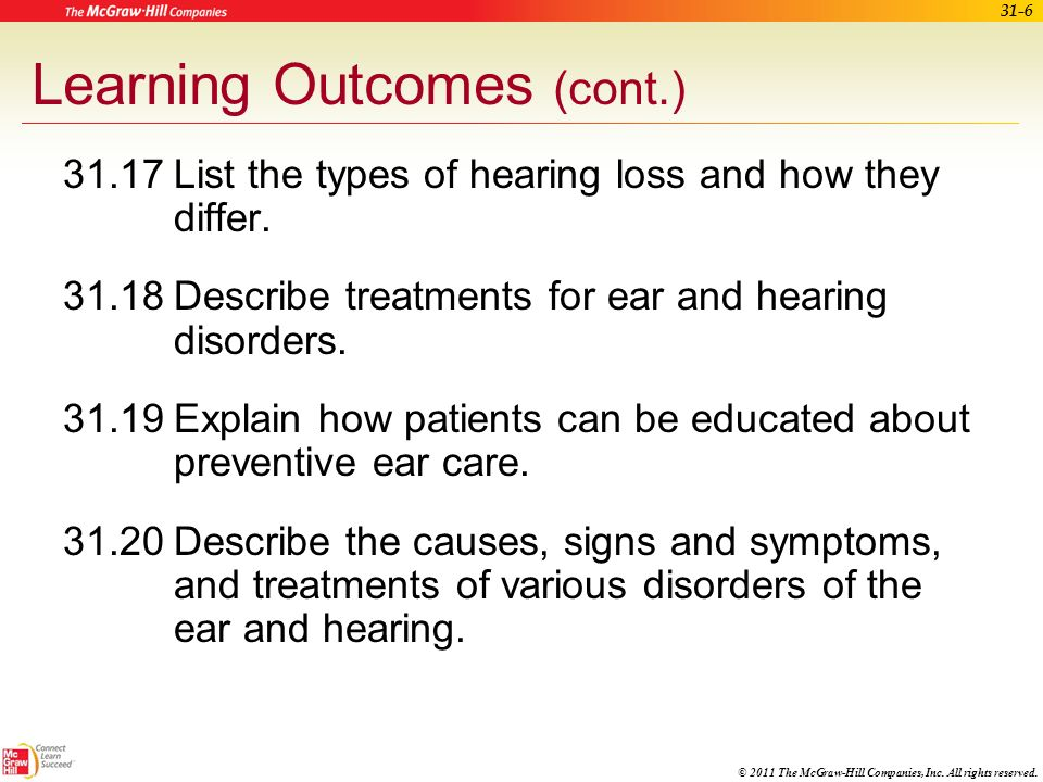 © 2011 The McGraw-Hill Companies, Inc. All rights reserved. 31-5 Learning Outcomes (cont.) 31.13Describe the anatomy of the ear and the function of ea