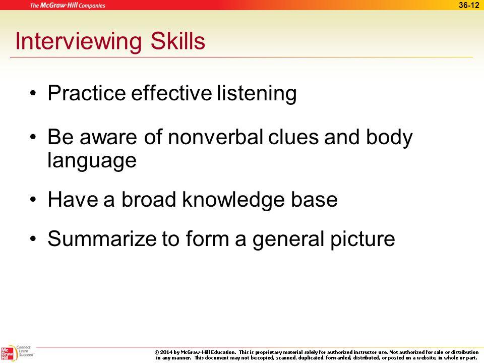 36-11 Communicating with Professionalism Communication skills –Language skills and body language –Impact your career –Think before you speak or react