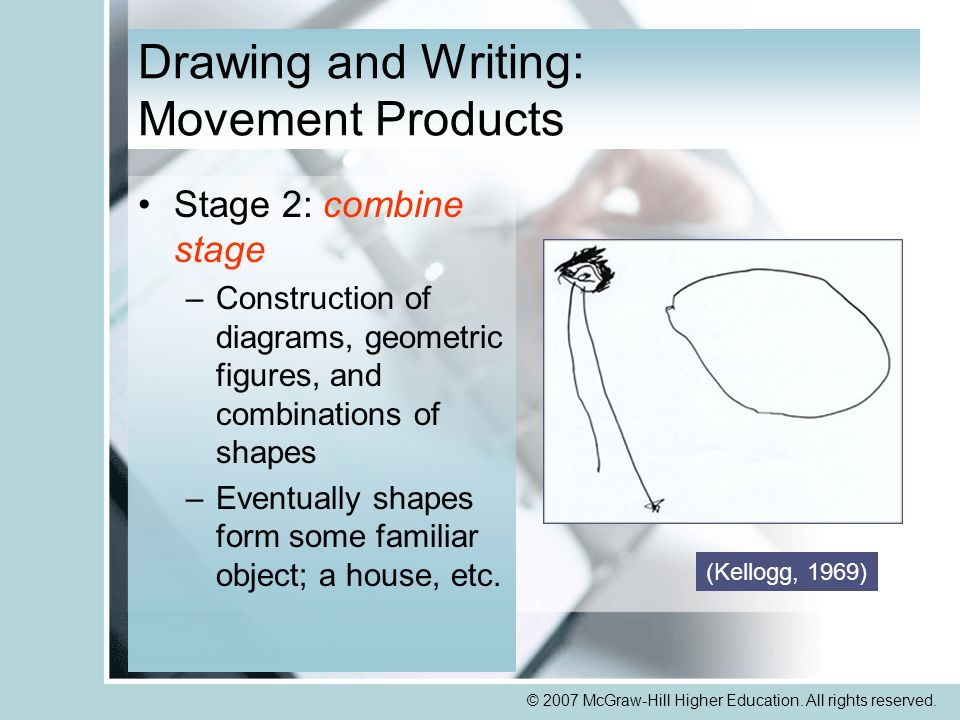 © 2007 McGraw-Hill Higher Education. All rights reserved. Drawing and Writing: Movement Products Stage 2: combine stage –Construction of diagrams, geo