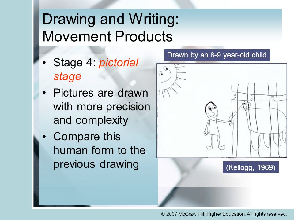 © 2007 McGraw-Hill Higher Education. All rights reserved. Drawing and Writing: Movement Products Stage 4: pictorial stage Pictures are drawn with more