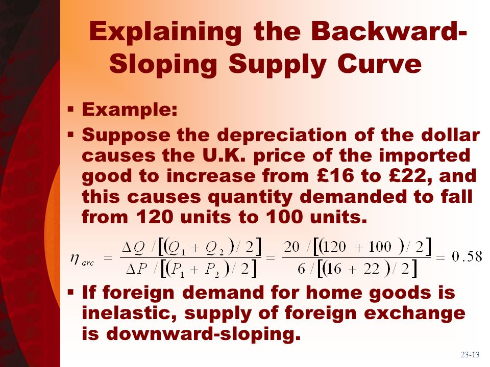 23-13 Explaining the Backward- Sloping Supply Curve Example: Suppose the depreciation of the dollar causes the U.K. price of the imported good to incr