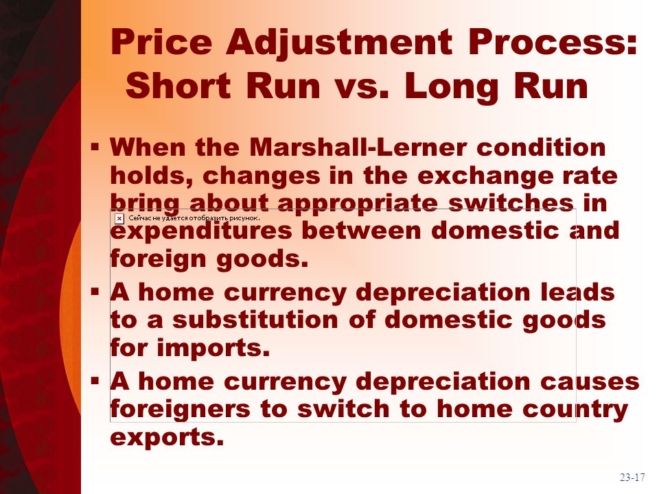 23-17 Price Adjustment Process: Short Run vs.
