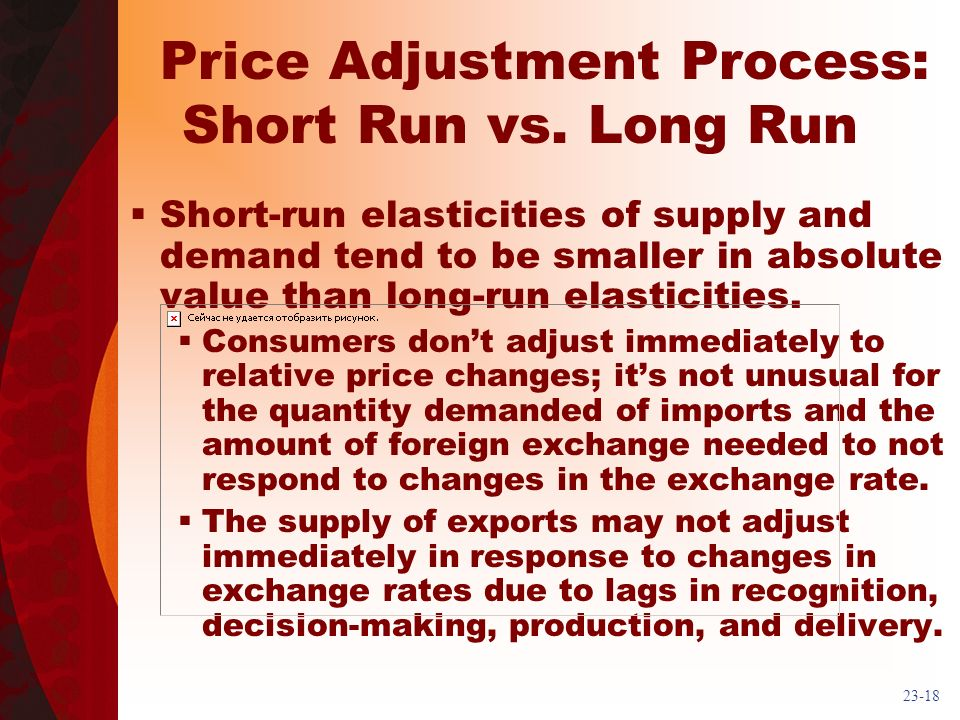 23-18 Price Adjustment Process: Short Run vs.