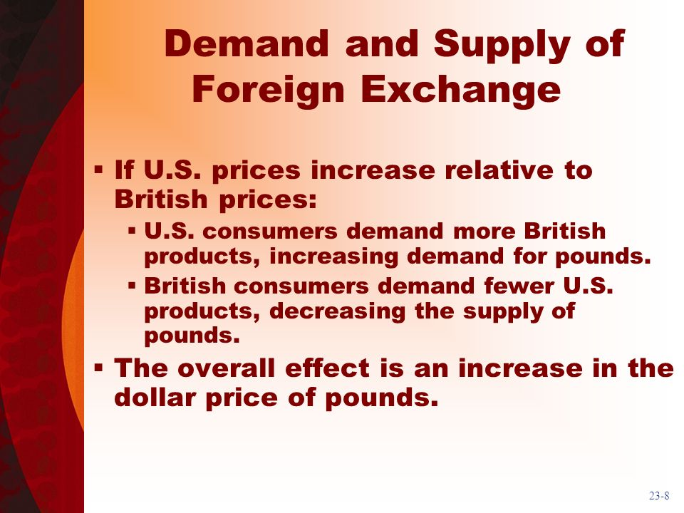 23-8 Demand and Supply of Foreign Exchange If U.S. prices increase relative to British prices: U.S. consumers demand more British products, increasing