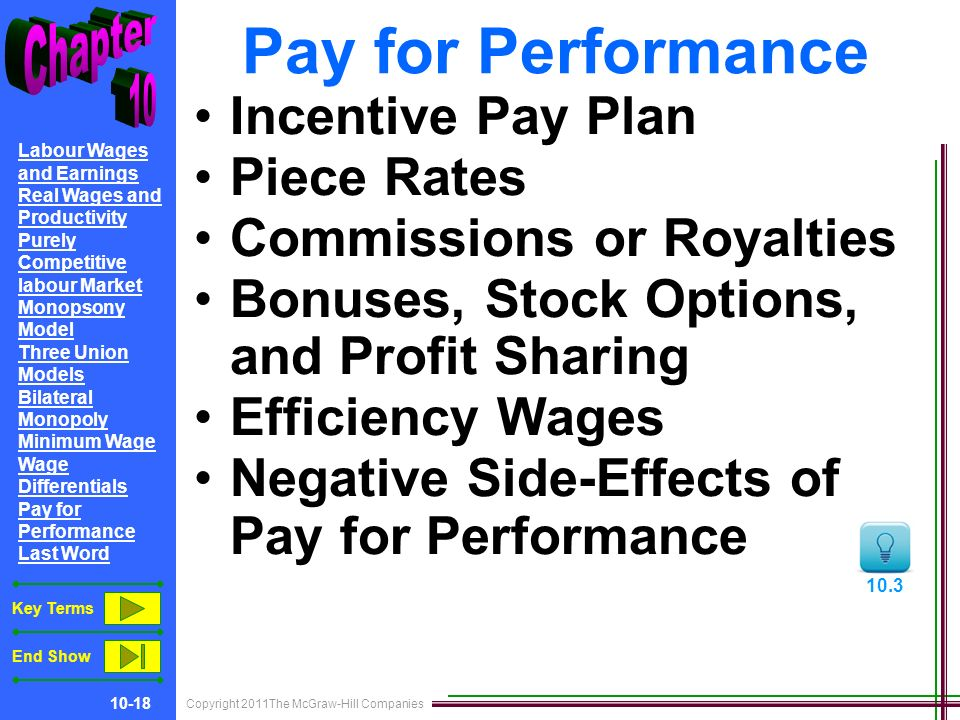 Copyright 2011The McGraw-Hill Companies Labour Wages and Earnings Real Wages and Productivity Purely Competitive labour Market Monopsony Model Three Union Models Bilateral Monopoly Minimum Wage Wage Differentials Pay for Performance Last Word Key Terms End Show Pay for Performance Incentive Pay Plan Piece Rates Commissions or Royalties Bonuses, Stock Options, and Profit Sharing Efficiency Wages Negative Side-Effects of Pay for Performance 10.3