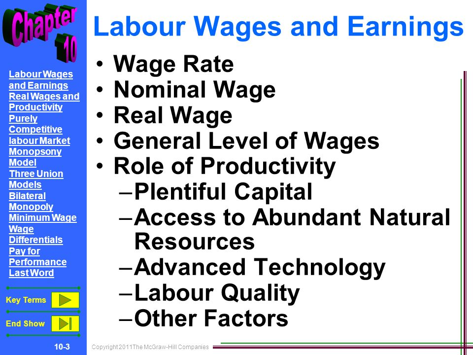 Copyright 2011The McGraw-Hill Companies 10-4 Labour Wages and Earnings Real Wages and Productivity Purely Competitive labour Market Monopsony Model Three Union Models Bilateral Monopoly Minimum Wage Wage Differentials Pay for Performance Last Word Key Terms End Show Purely Competitive Labour Market Market Demand for Labour Market Supply for Labour Labour Market Equilibrium MRP = MRC Rule Graphically…