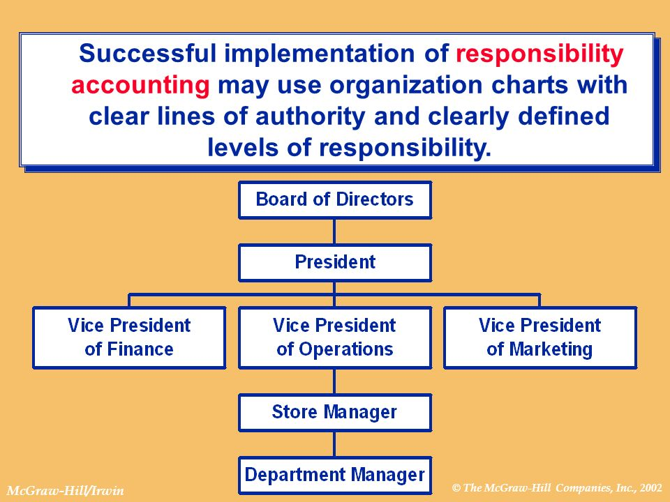 © The McGraw-Hill Companies, Inc., 2002 McGraw-Hill/Irwin Successful implementation of responsibility accounting may use organization charts with clear lines of authority and clearly defined levels of responsibility.