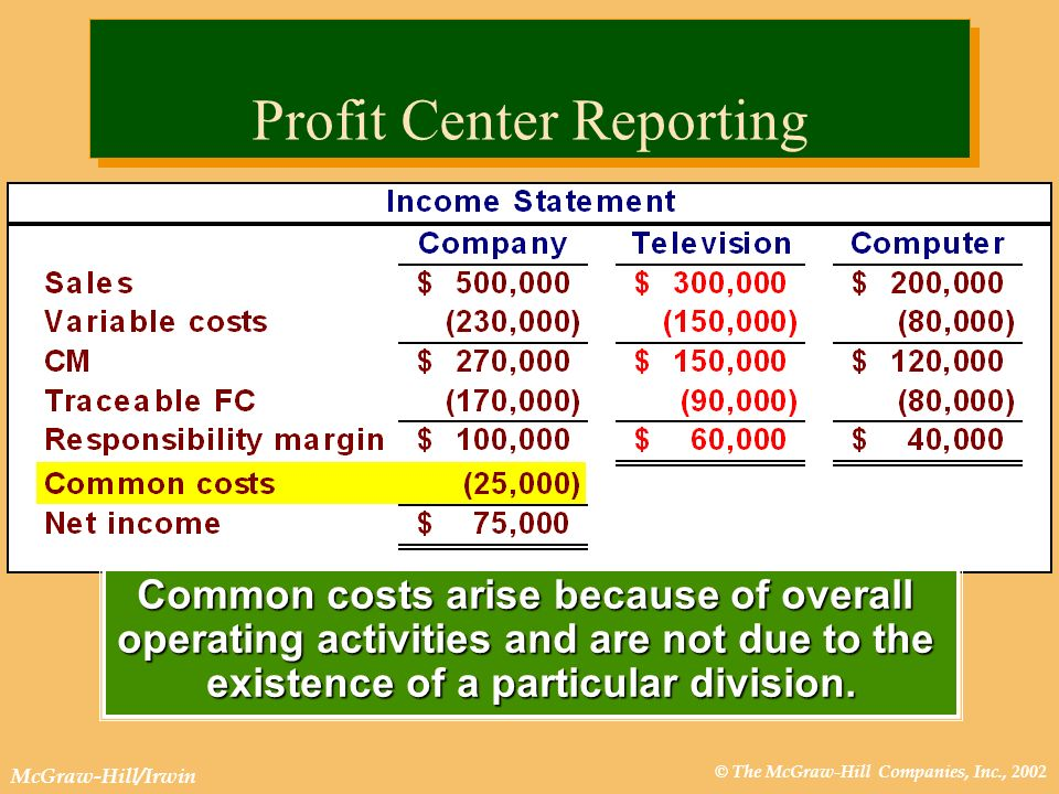 © The McGraw-Hill Companies, Inc., 2002 McGraw-Hill/Irwin Common costs arise because of overall operating activities and are not due to the existence