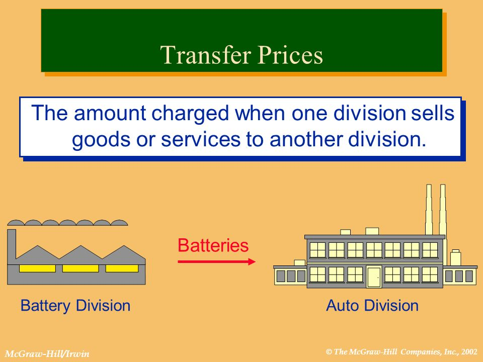 © The McGraw-Hill Companies, Inc., 2002 McGraw-Hill/Irwin The amount charged when one division sells goods or services to another division. Battery Di