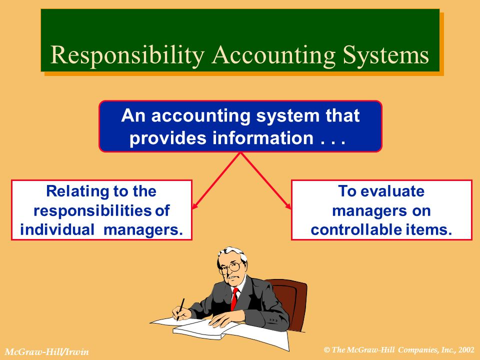 © The McGraw-Hill Companies, Inc., 2002 McGraw-Hill/Irwin An accounting system that provides information... Responsibility Accounting Systems Relating